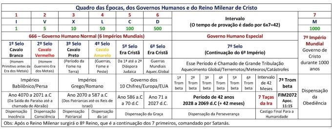 Blog - Calendário da Profecia - Oficial (Miquels7)