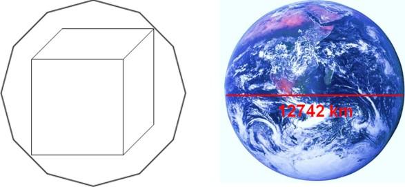 Muralha de 12 fudamentos e planeta Terra