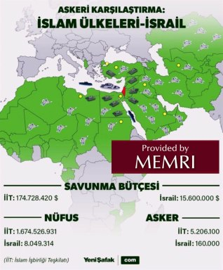01 Turquia contra Israel mapa